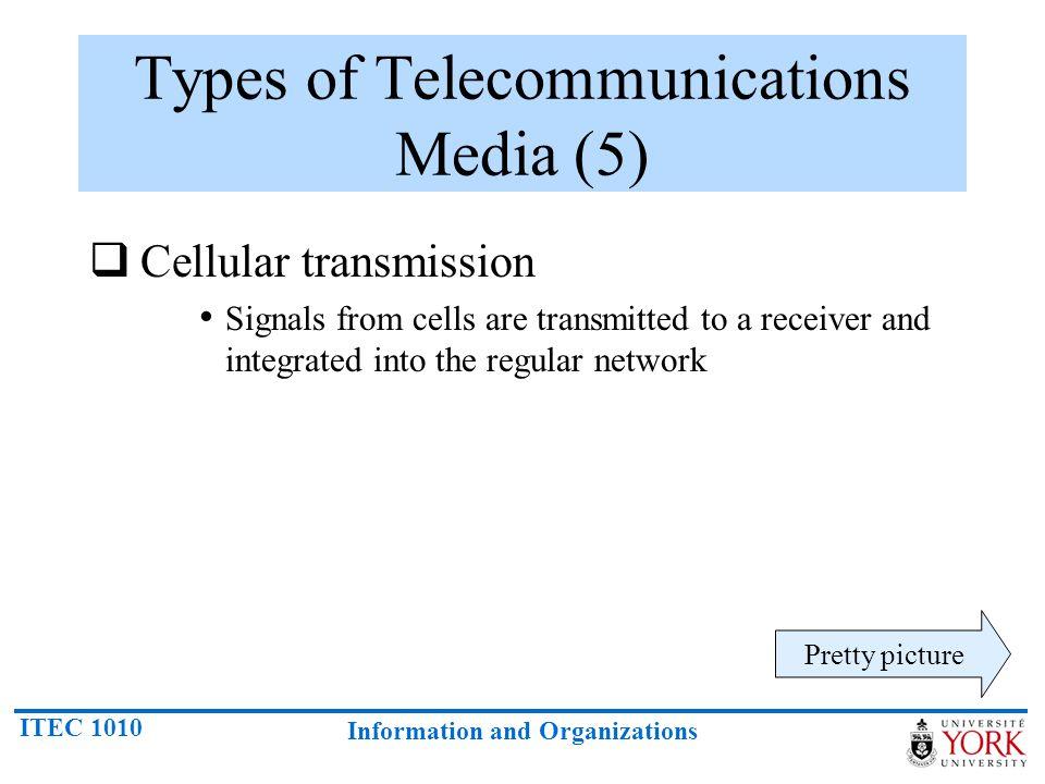 Types of Telecommunications Media (5)