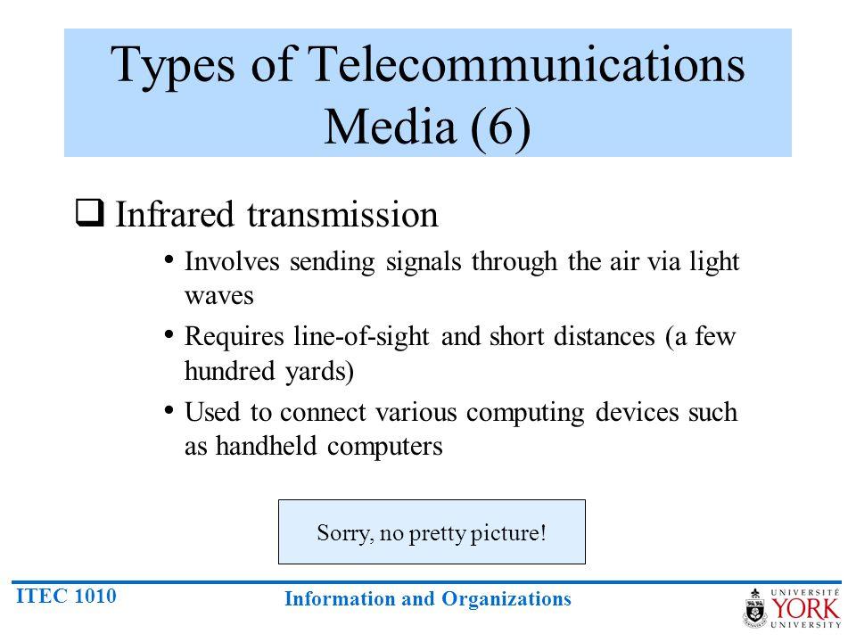 Types of Telecommunications Media (6)