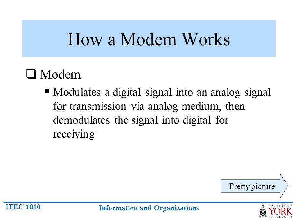 How a Modem Works Modem.