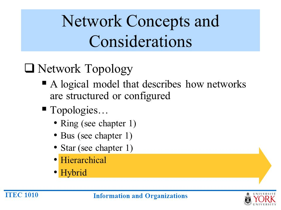 Network Concepts and Considerations