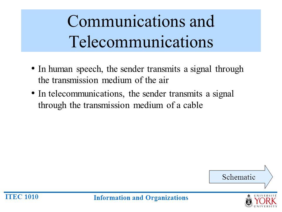 Communications and Telecommunications