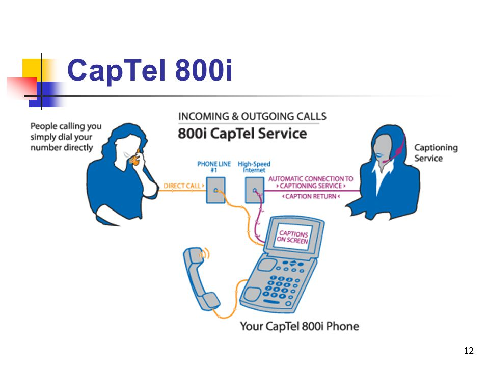 CapTel+800i telephone options for people with hearing loss ppt video online  at panicattacktreatment.co