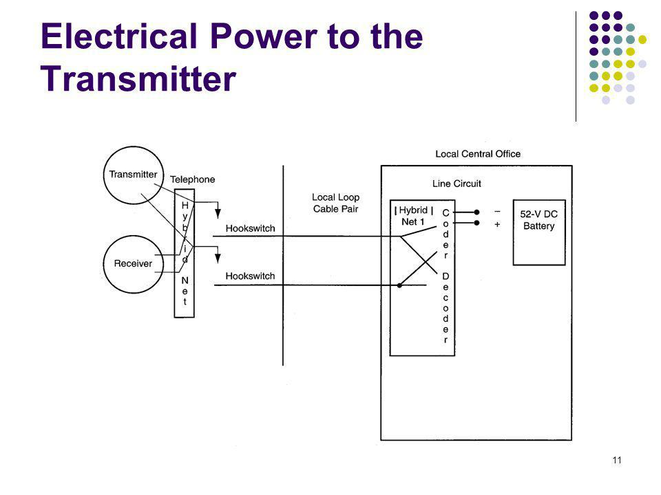 Electrical Power to the Transmitter