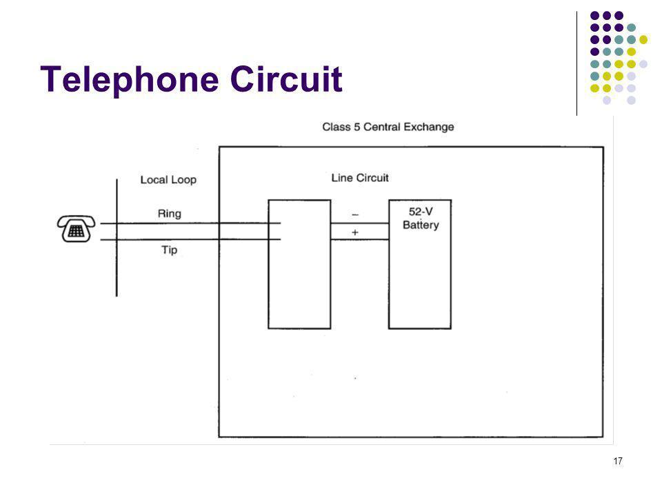 Telephone Circuit