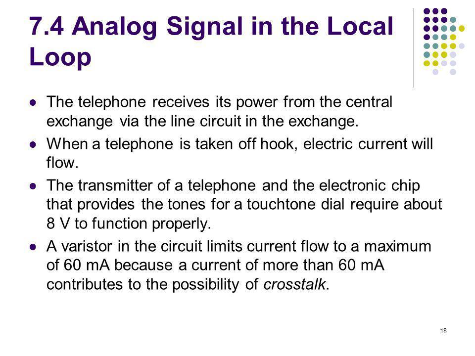 7.4 Analog Signal in the Local Loop