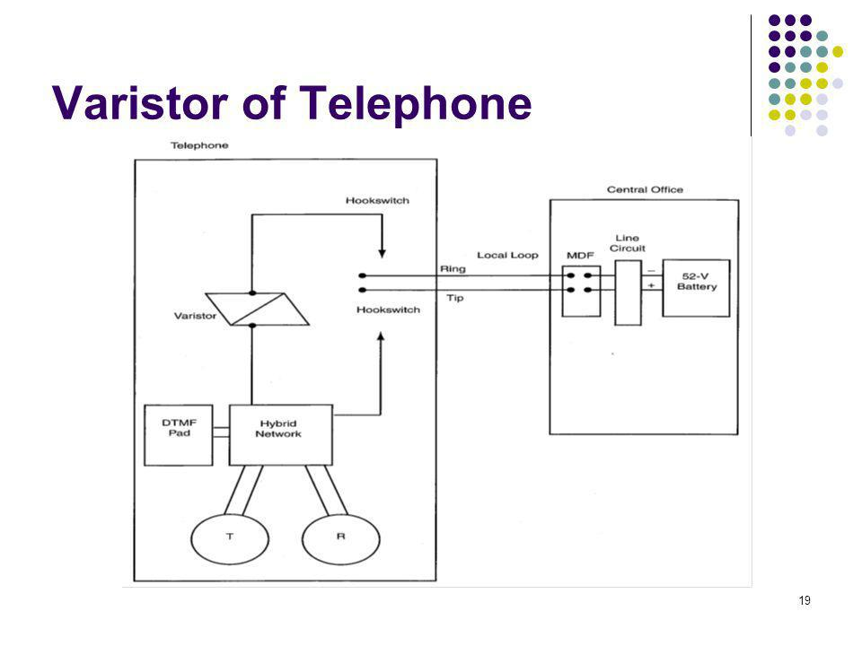 Varistor of Telephone