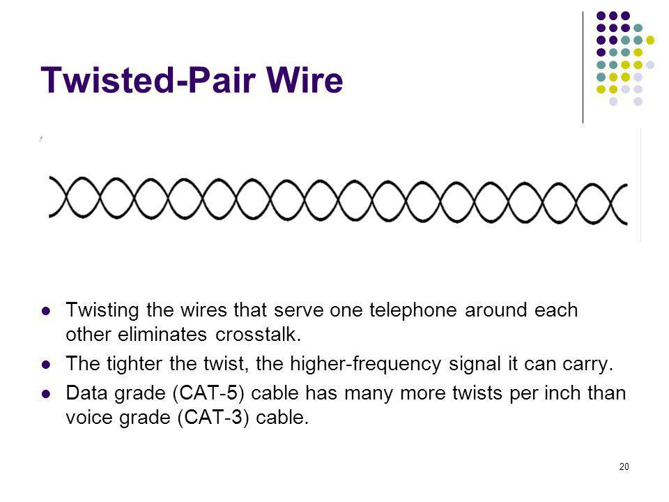 Twisted-Pair Wire Twisting the wires that serve one telephone around each other eliminates crosstalk.
