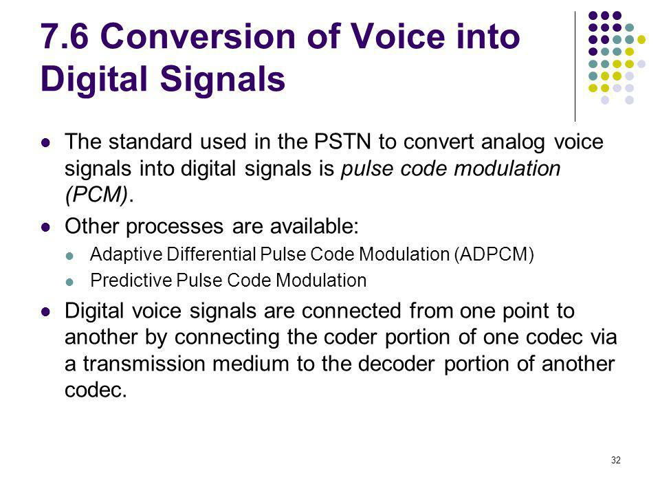7.6 Conversion of Voice into Digital Signals