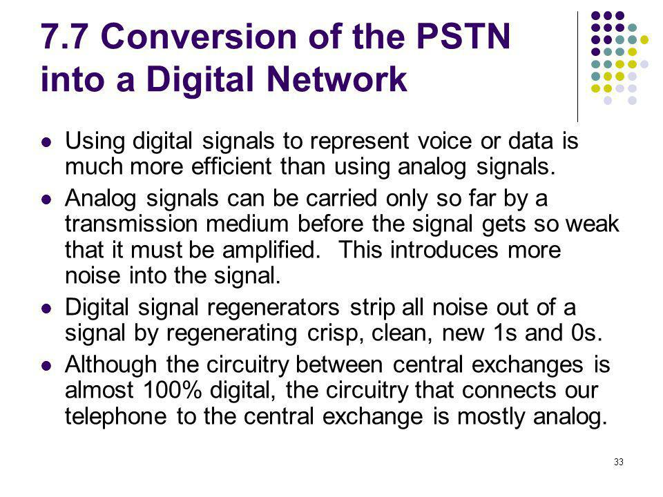 7.7 Conversion of the PSTN into a Digital Network