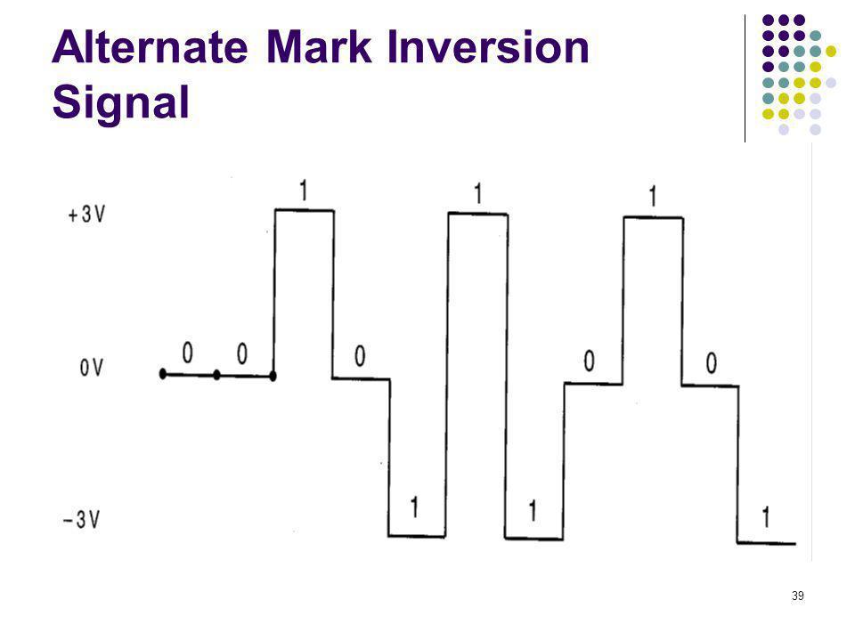 Alternate Mark Inversion Signal