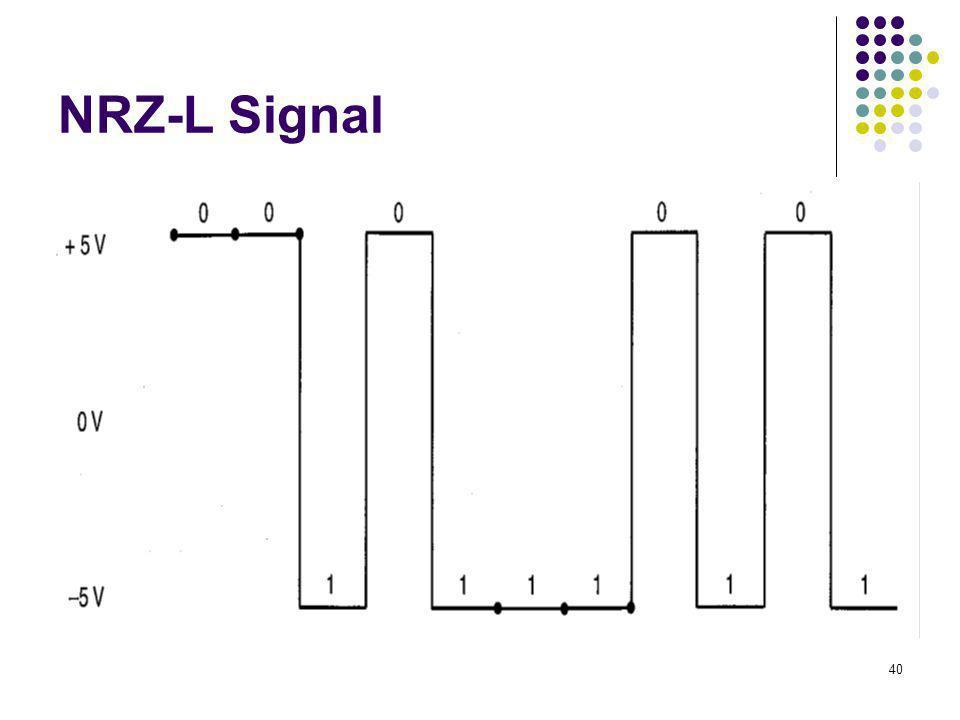NRZ-L Signal
