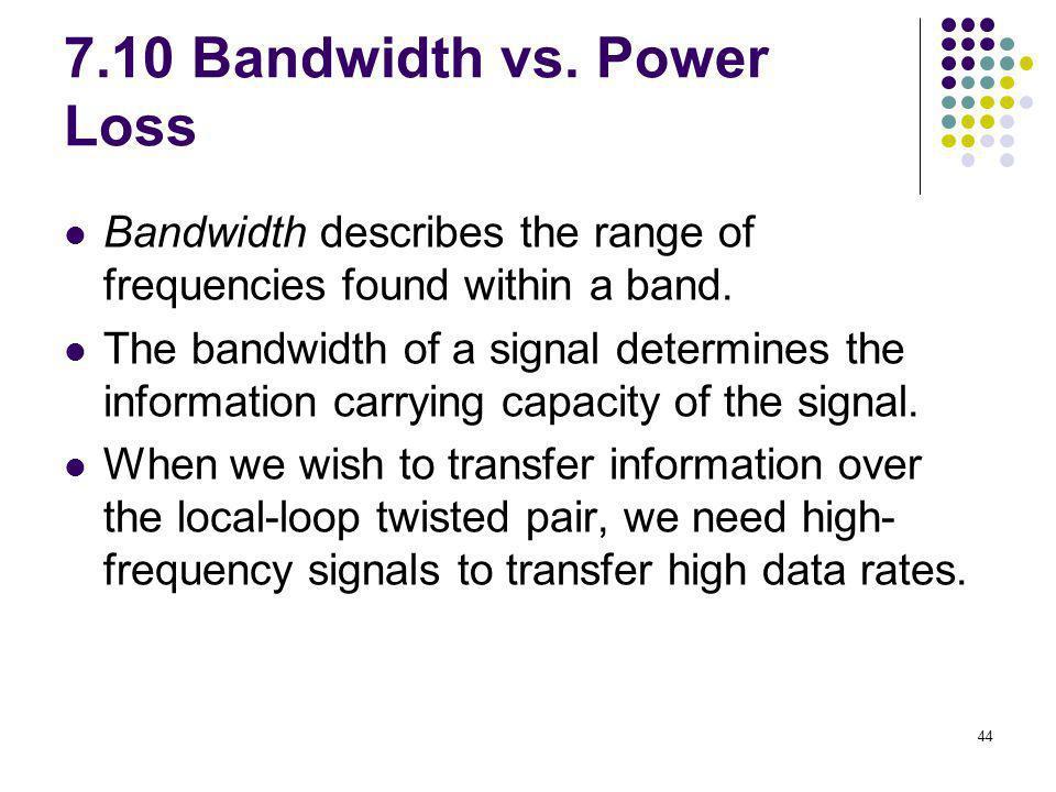 7.10 Bandwidth vs. Power Loss
