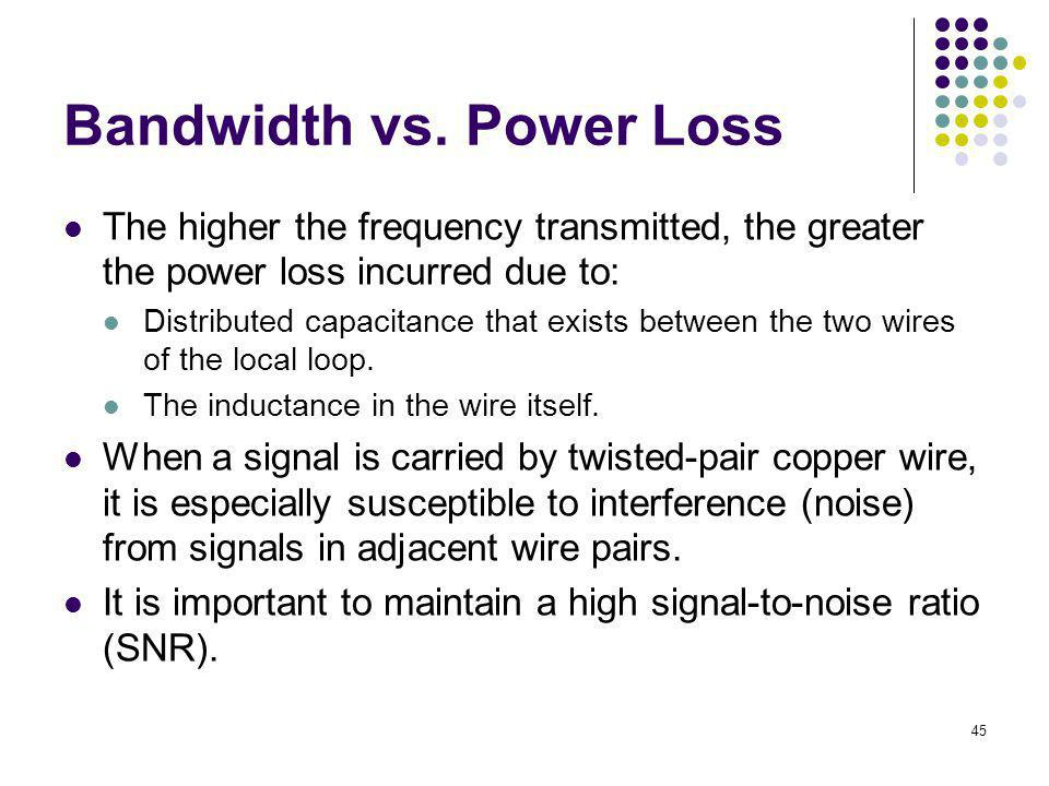 Bandwidth vs. Power Loss