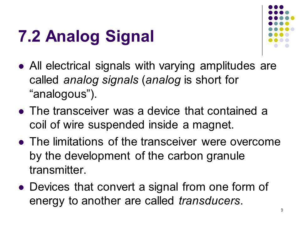 7.2 Analog Signal All electrical signals with varying amplitudes are called analog signals (analog is short for analogous ).