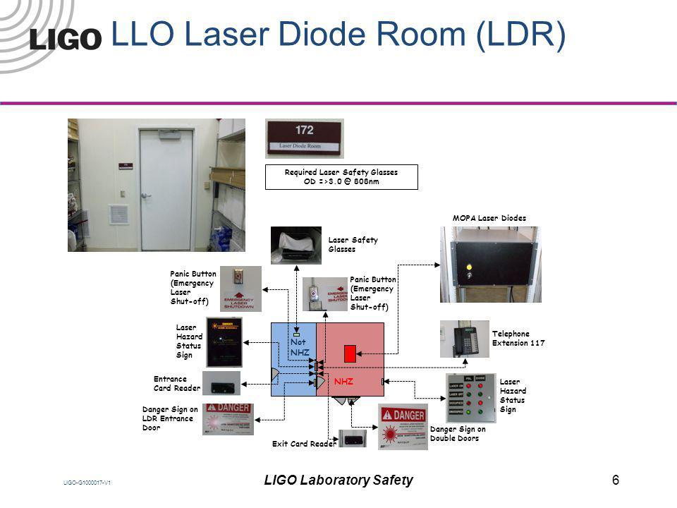LLO Laser Diode Room (LDR)