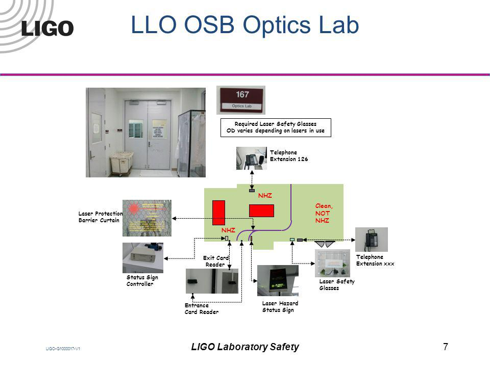 Required Laser Safety Glasses OD varies depending on lasers in use