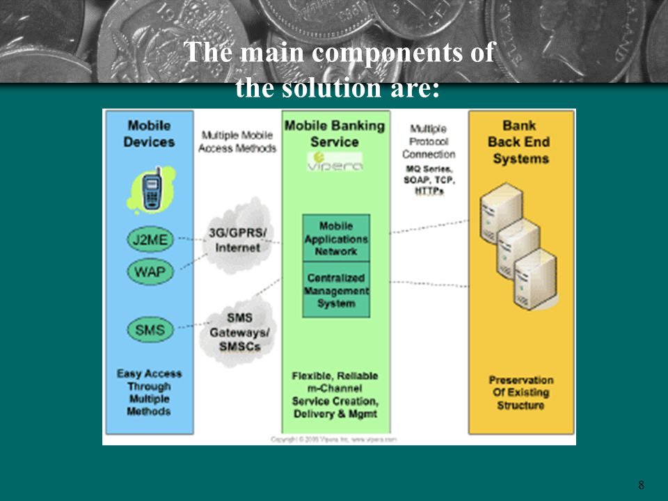 The main components of the solution are: