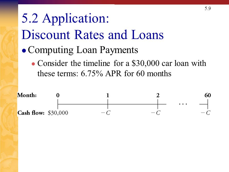 5.2 Application: Discount Rates and Loans