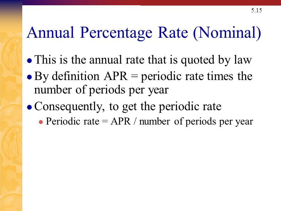 APR Annual Percentage Rate=Nominal Rate