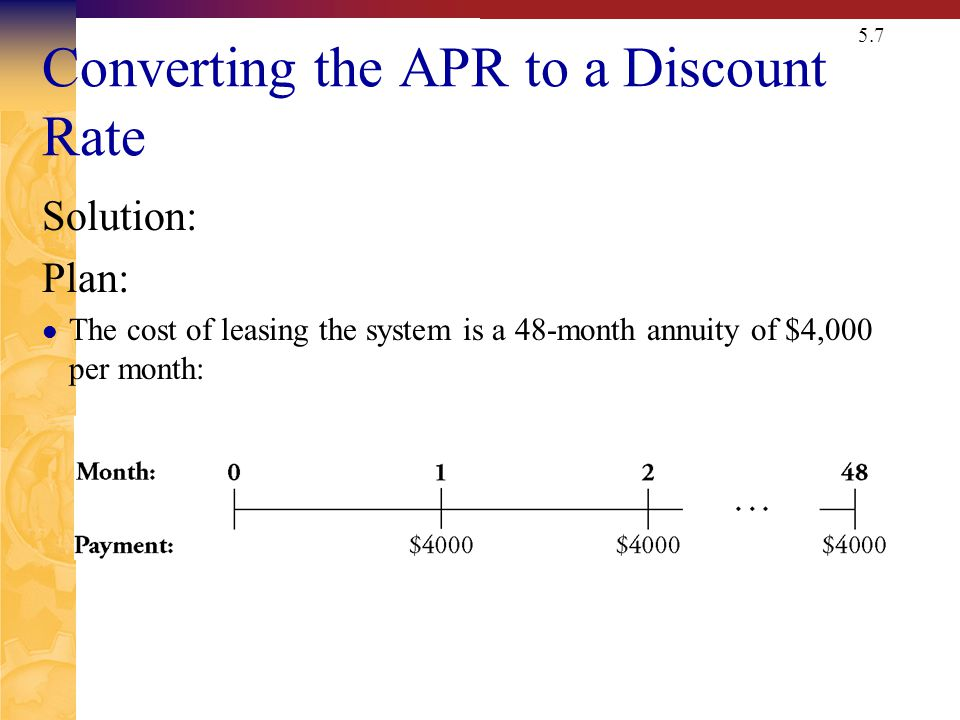 Example 5.2 Converting the APR to a Discount Rate