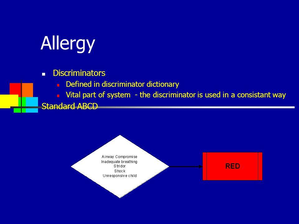 Allergy Discriminators Standard ABCD