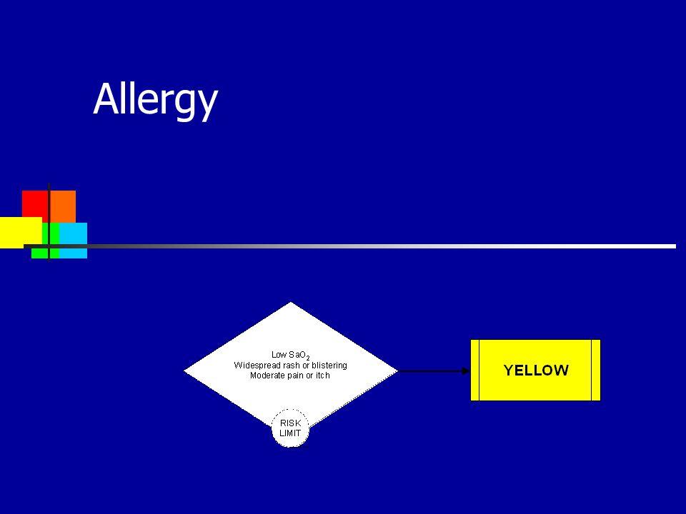 Allergy 18