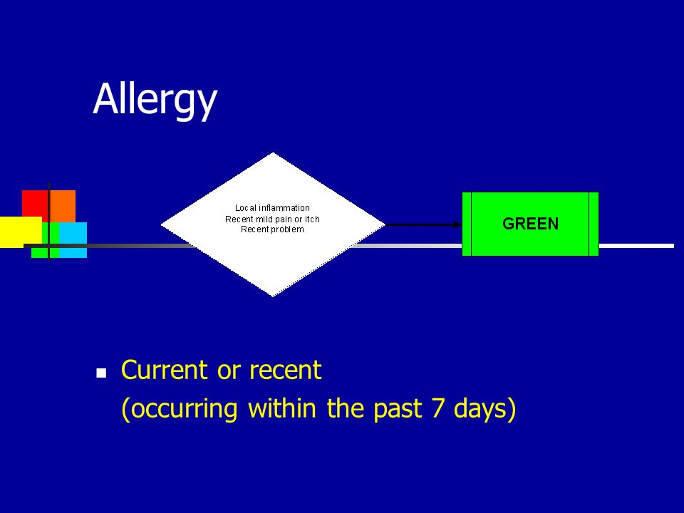 Allergy Current or recent (occurring within the past 7 days) 19