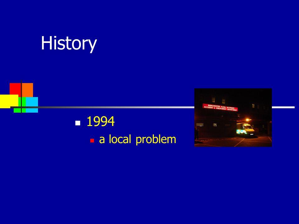 History 1994 a local problem 3