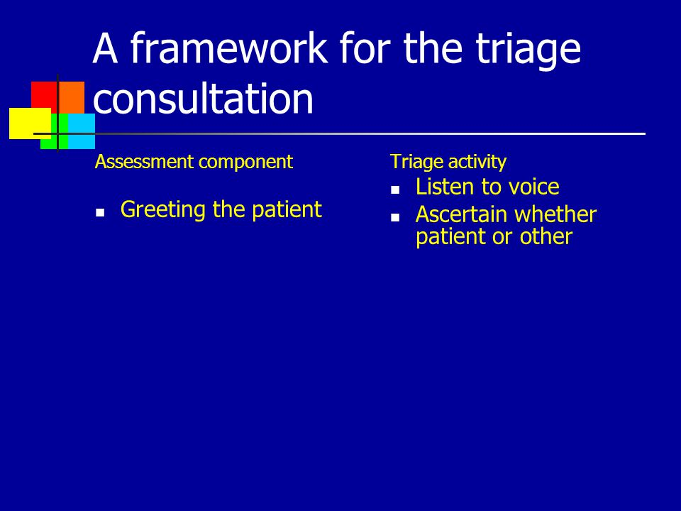 A framework for the triage consultation