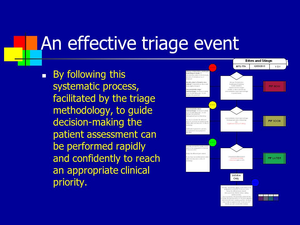 An effective triage event