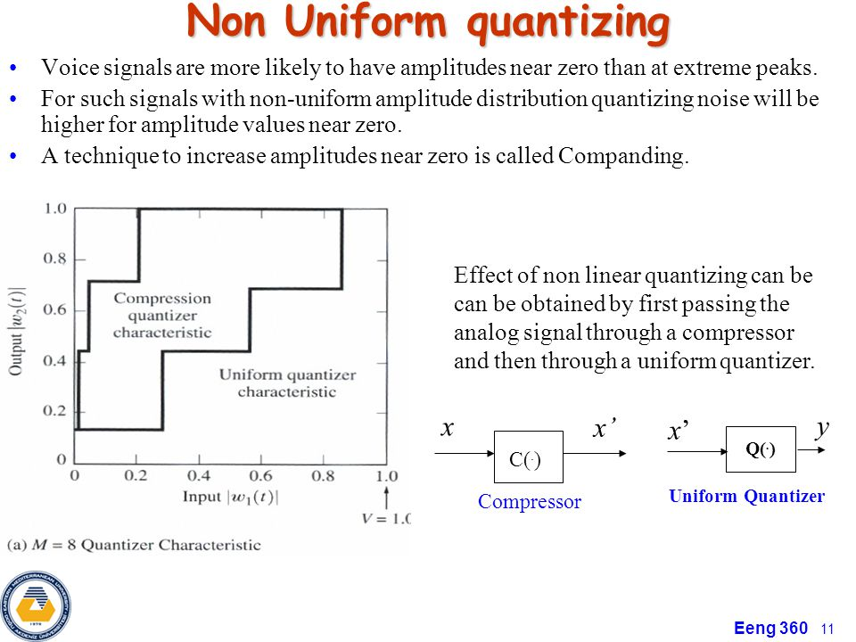 Non Uniform quantizing