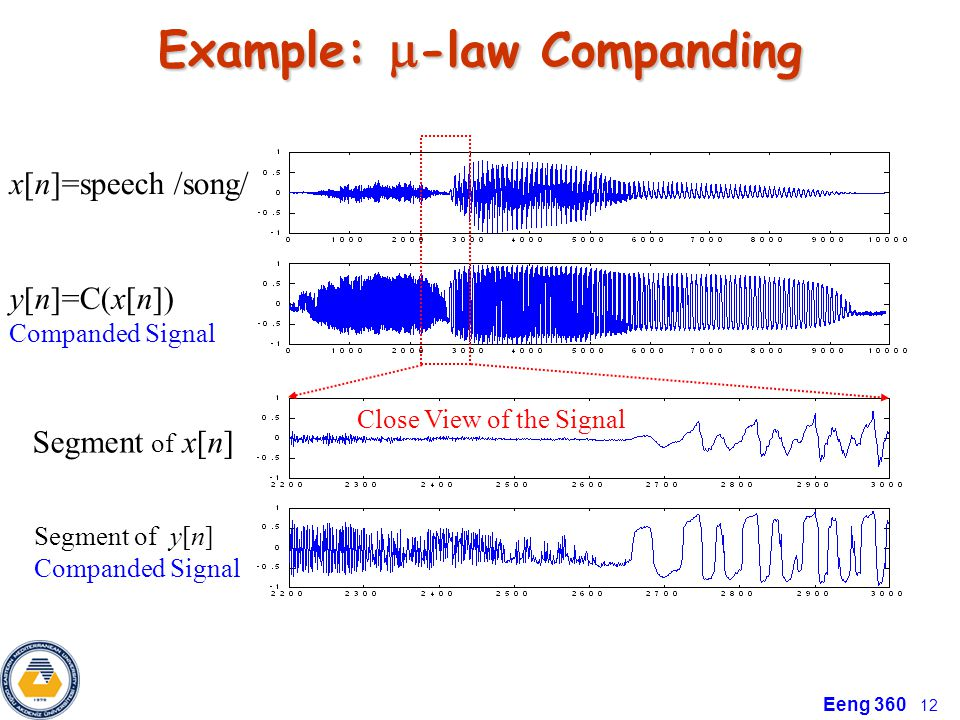 Example: m-law Companding