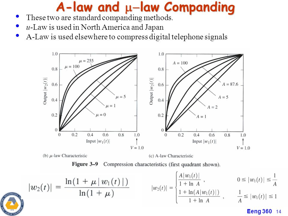 A-law and m-law Companding