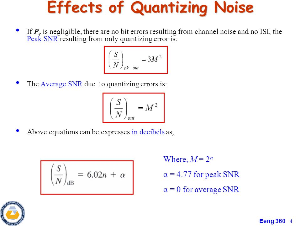 Effects of Quantizing Noise