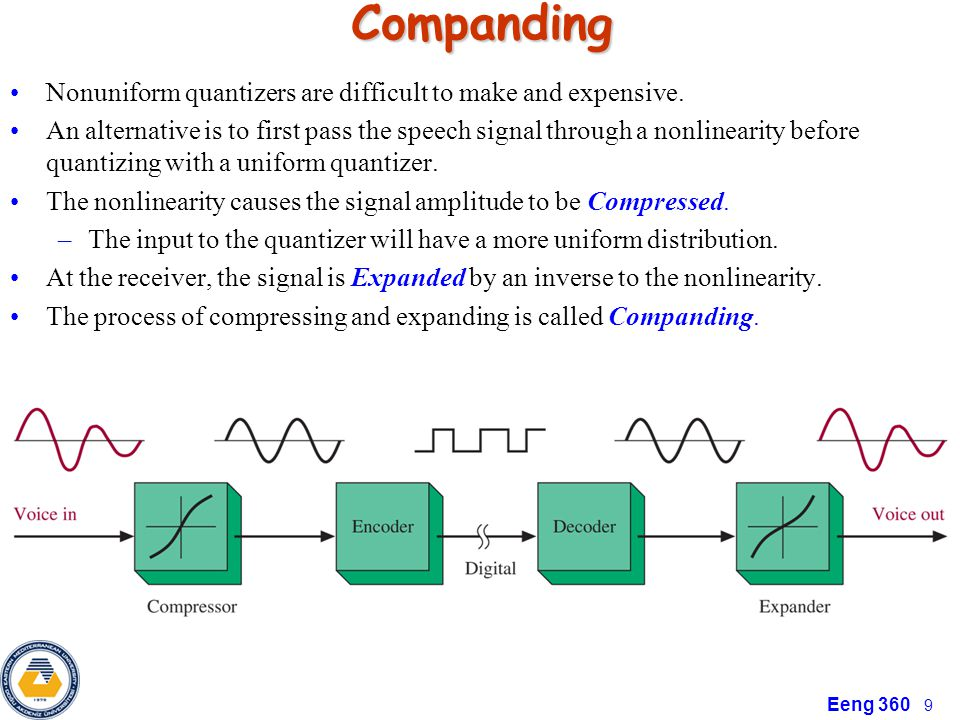 Companding Nonuniform quantizers are difficult to make and expensive.