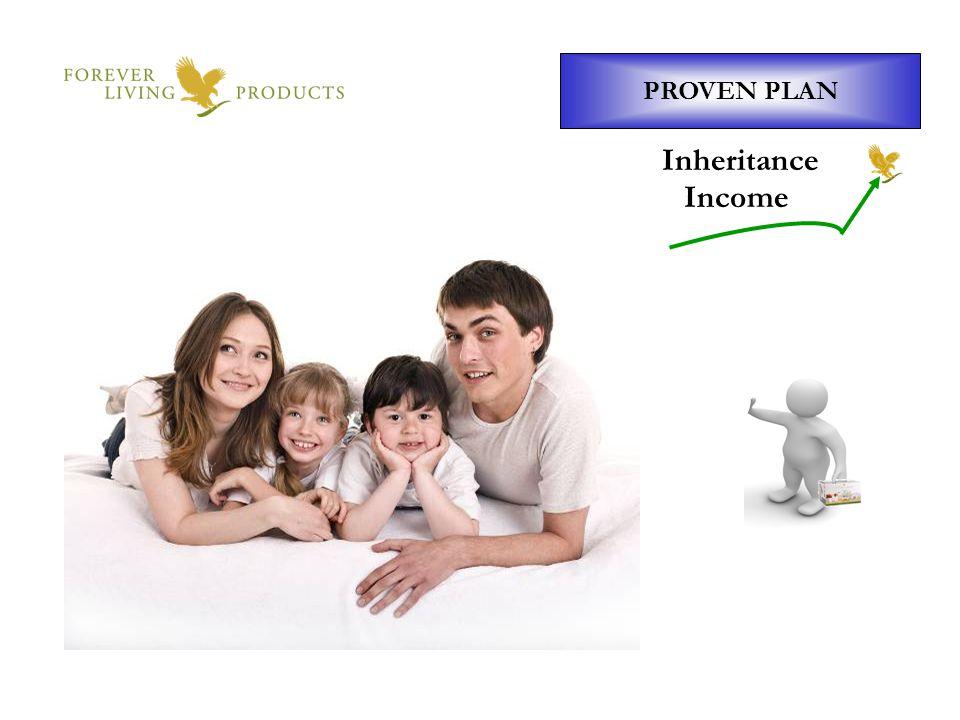 Inheritance Income PROVEN PLAN