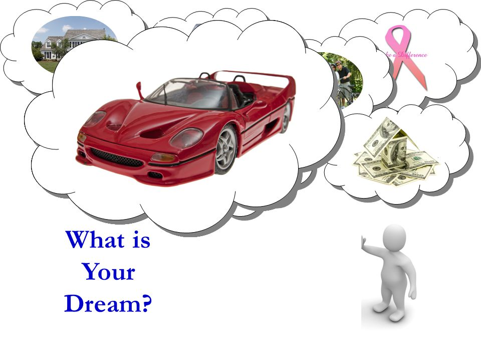 What is Your. Dream
