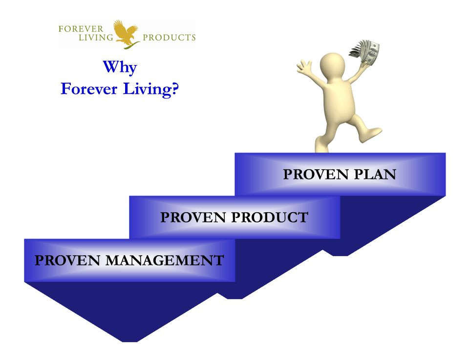 Why Forever Living PROVEN PLAN PROVEN PRODUCT PROVEN MANAGEMENT