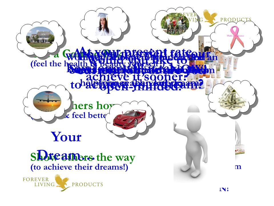 Your Dream… At your present rate,
