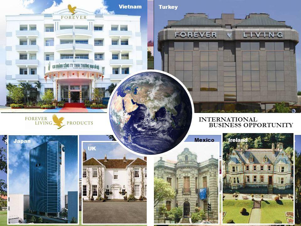 INTERNATIONAL BUSINESS OPPORTUNITY Vietnam Brazil International