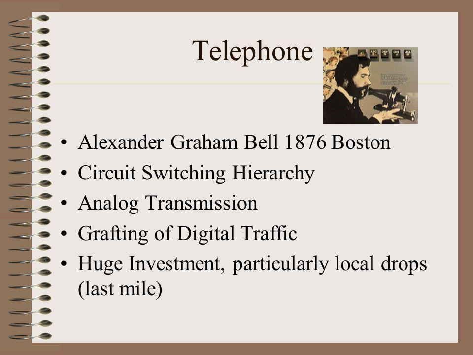 Telephone Alexander Graham Bell 1876 Boston