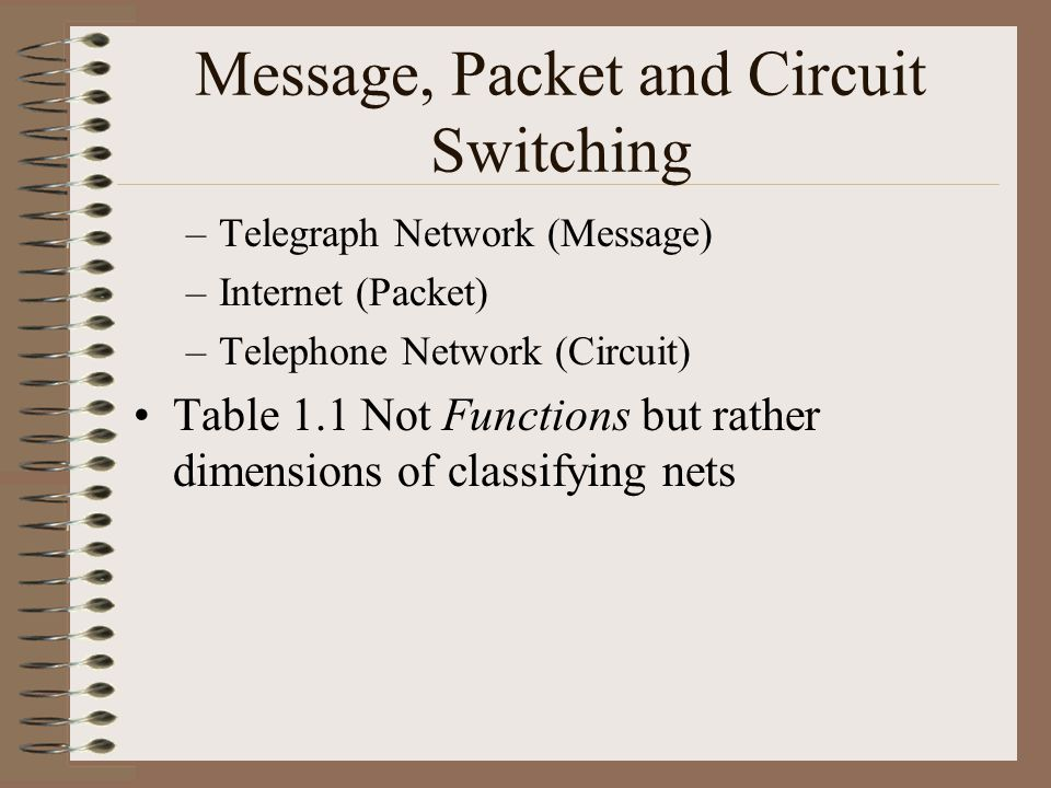Message, Packet and Circuit Switching