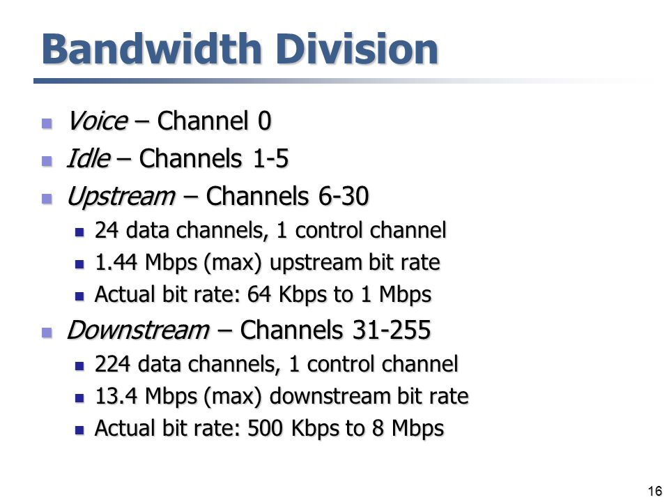 Bandwidth Division Voice – Channel 0 Idle – Channels 1-5
