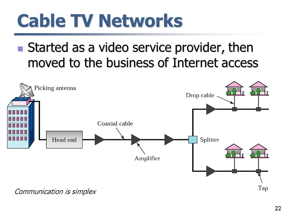 Cable TV Networks Started as a video service provider, then moved to the business of Internet access.