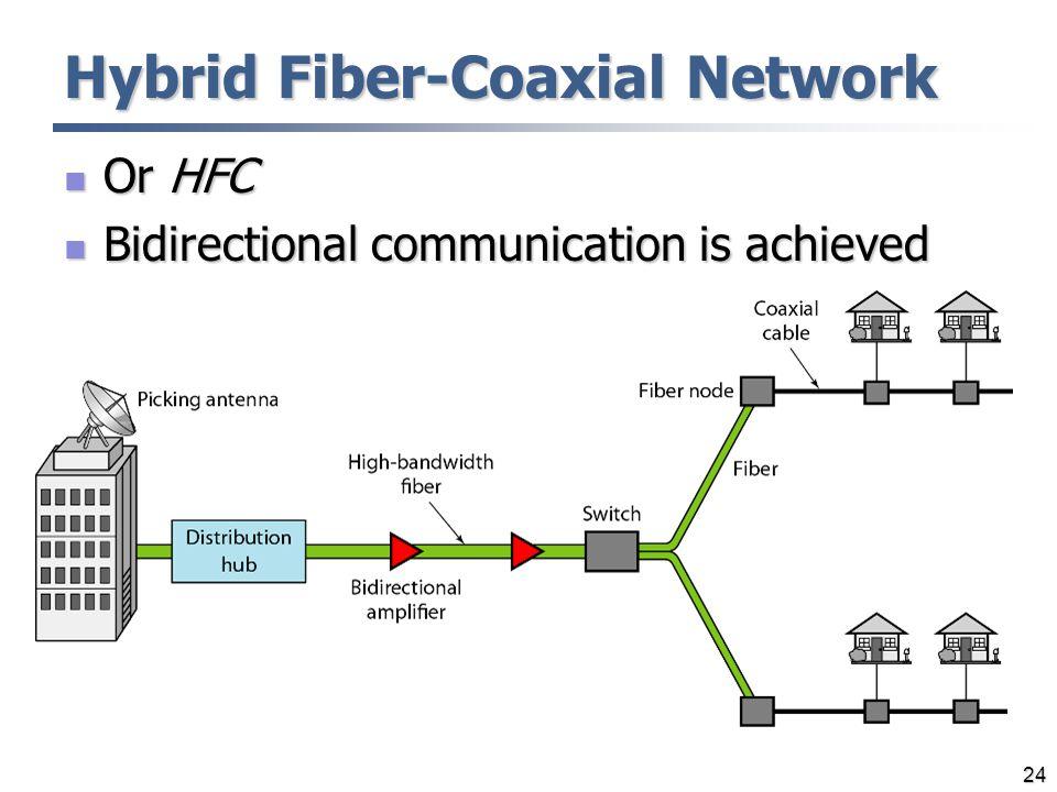 Hybrid Fiber-Coaxial Network