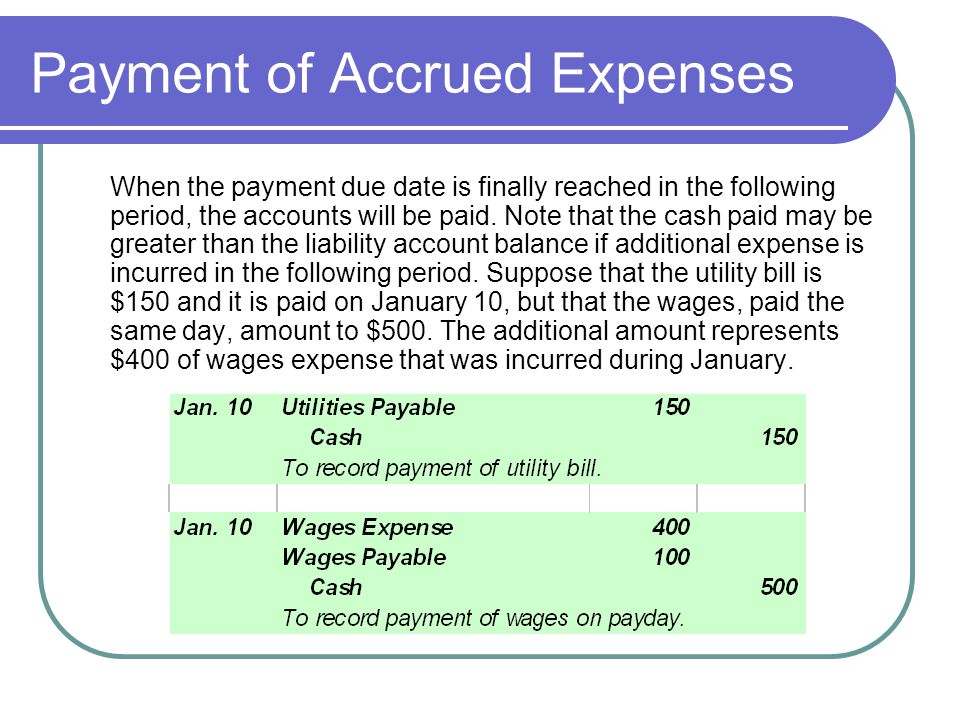 Payment of Accrued Expenses