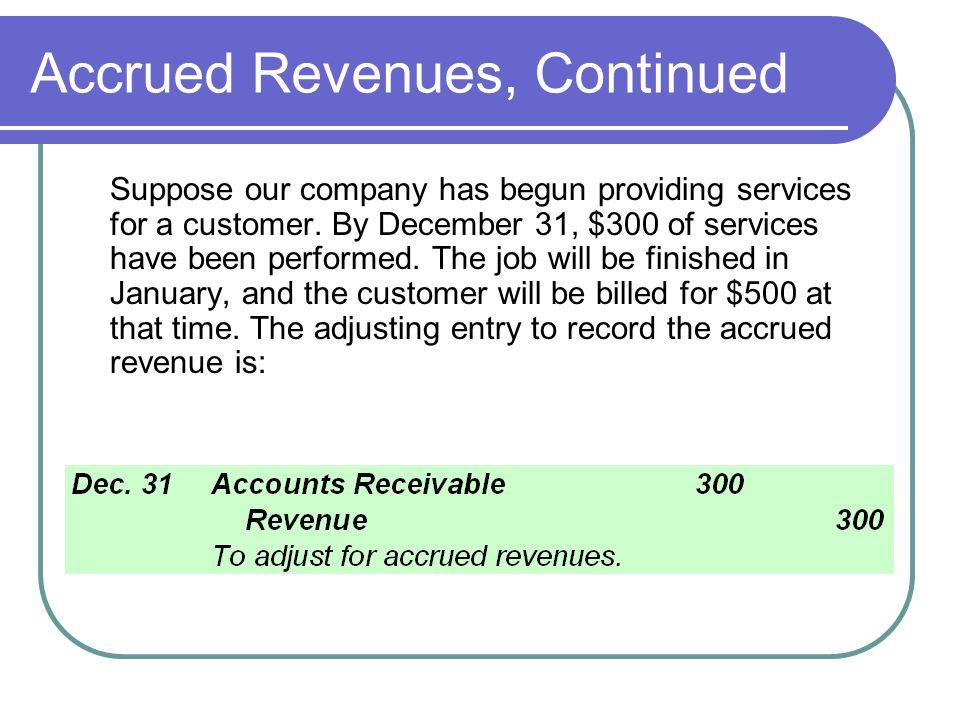 Accrued Revenues, Continued