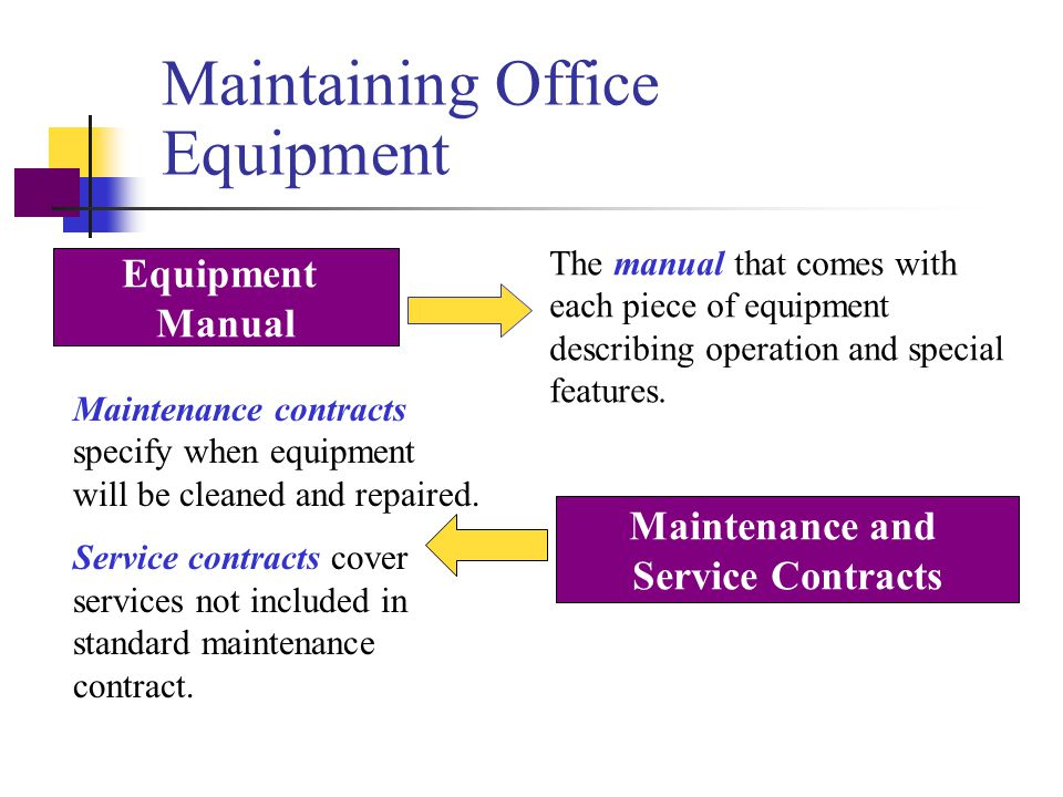 Maintaining Office Equipment