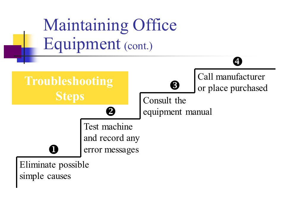 Maintaining Office Equipment (cont.)