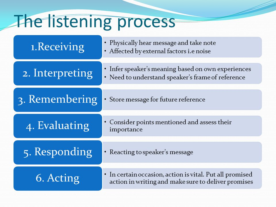 The listening process 1.Receiving